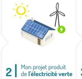 Ville de La Couronne : du solaire participatif sur l'école Marie Curie