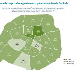 Immobilier : Les prix au mètre carré augmentent partout en ile-de-France