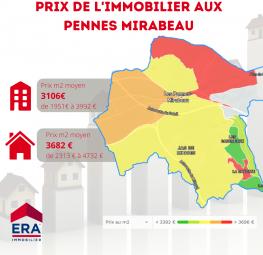 Le marché immobilier aux Les Pennes Mirabeau